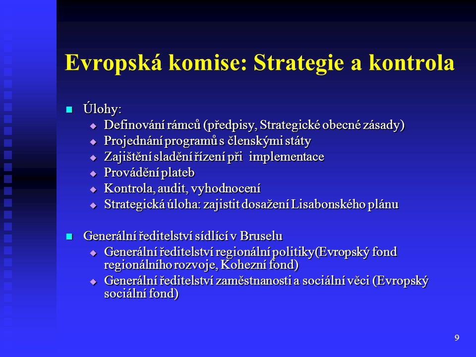 Evropská komise: Strategie a kontrola