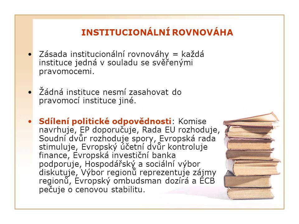 INSTITUCIONÁLNÍ ROVNOVÁHA