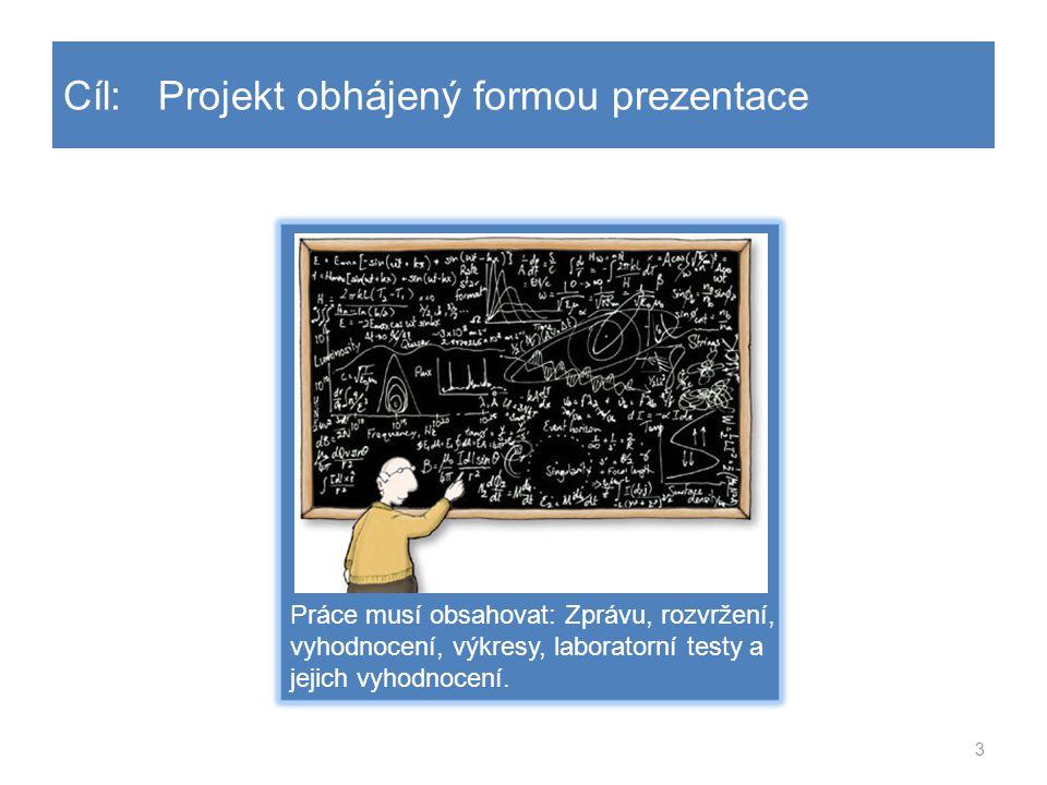 Cíl: Projekt obhájený formou prezentace