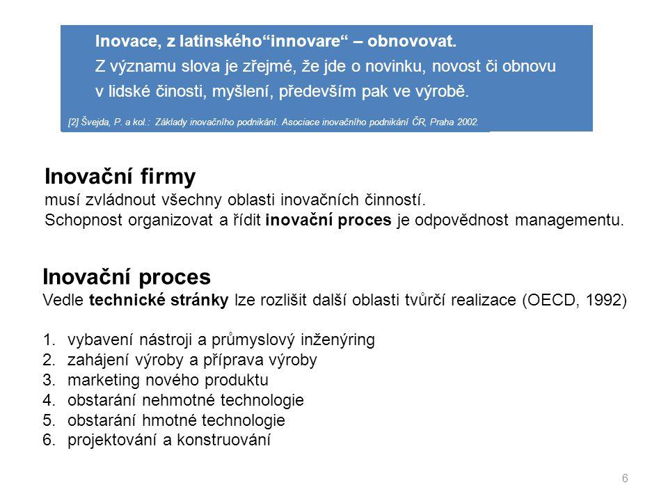 Inovační firmy Inovační proces