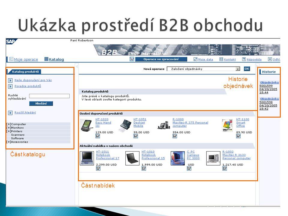 Ukázka prostředí B2B obchodu