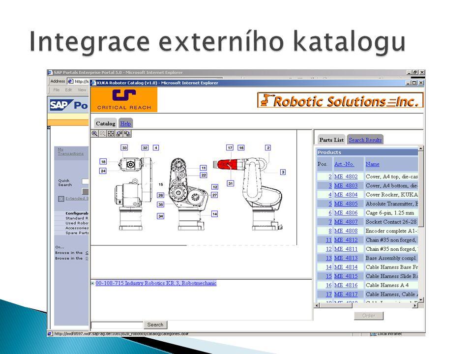 Integrace externího katalogu