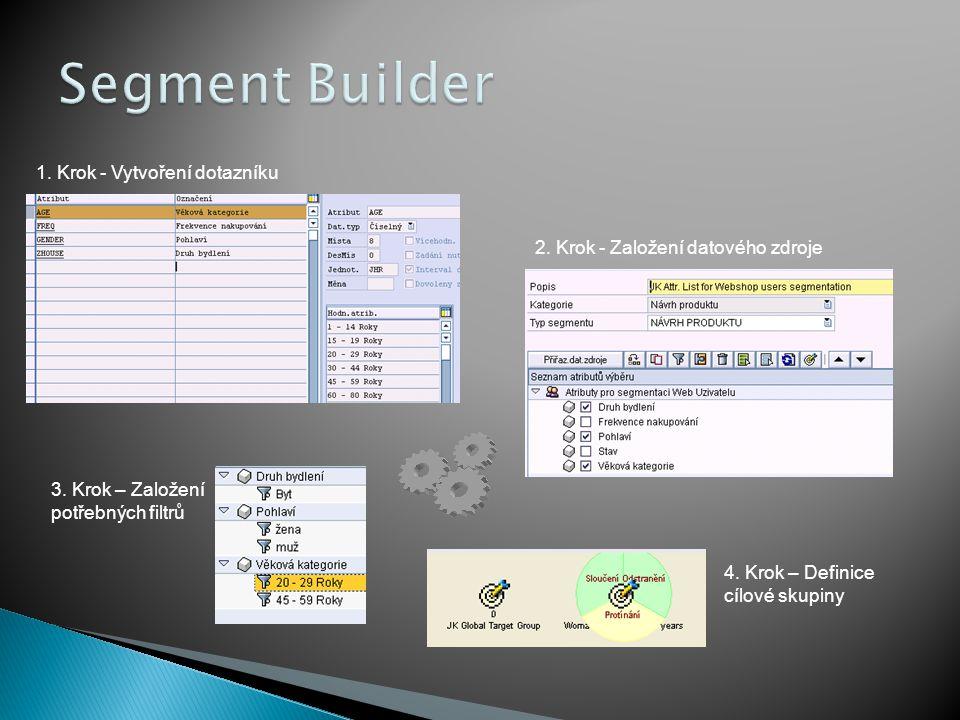 Segment Builder 1. Krok - Vytvoření dotazníku