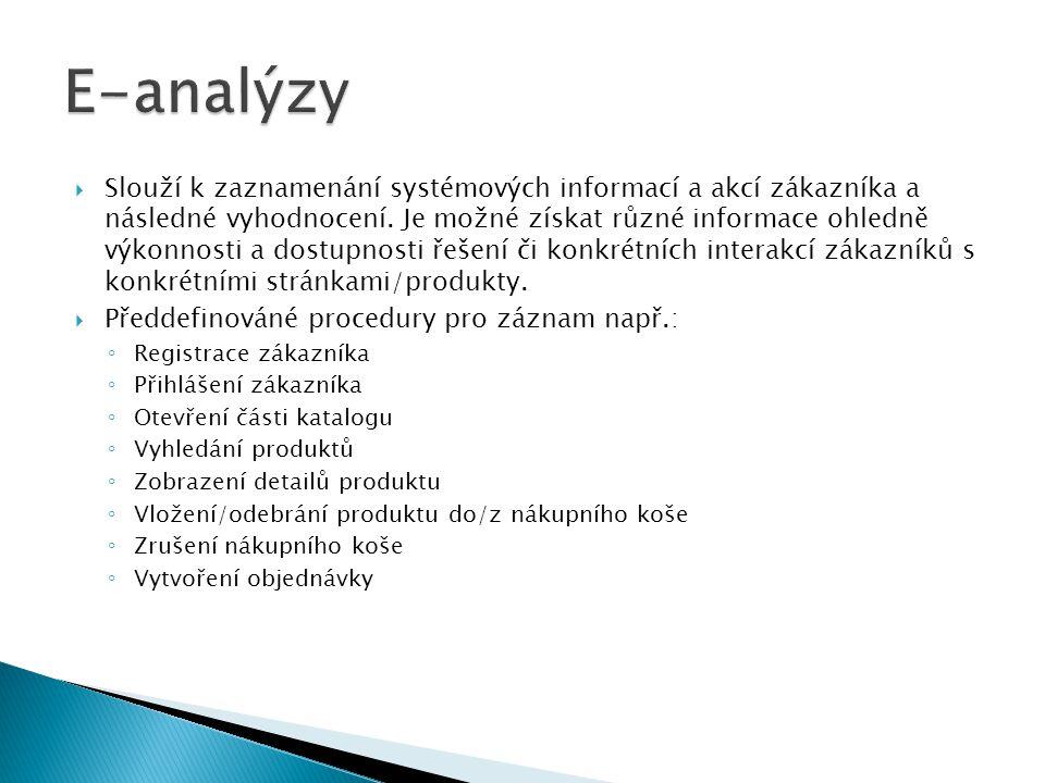 E-analýzy