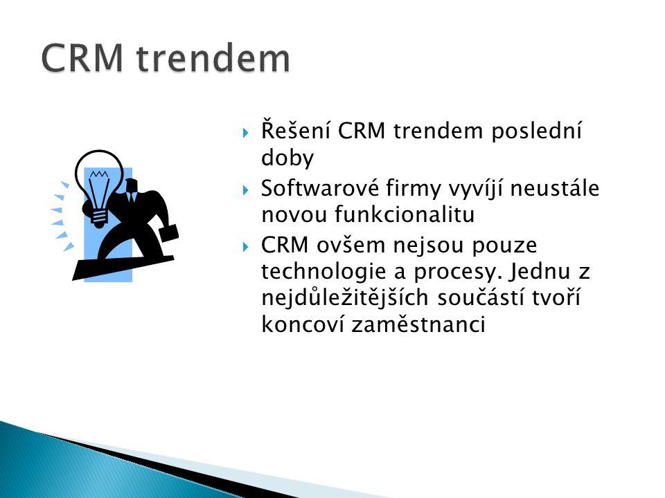 CRM trendem Řešení CRM trendem poslední doby