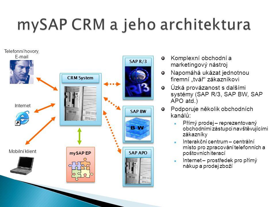 mySAP CRM a jeho architektura