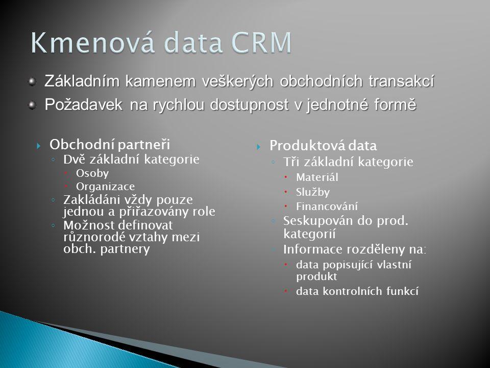 Kmenová data CRM Základním kamenem veškerých obchodních transakcí