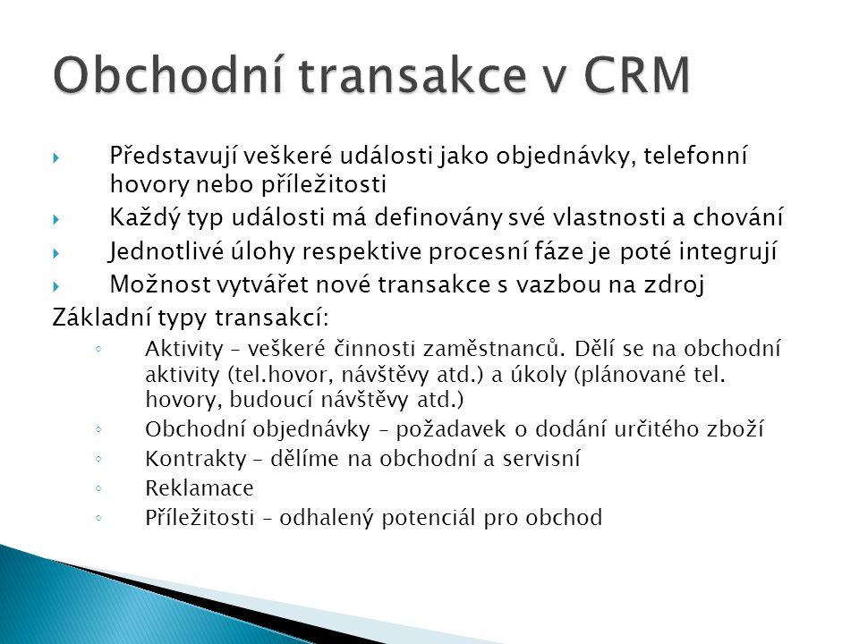 Obchodní transakce v CRM