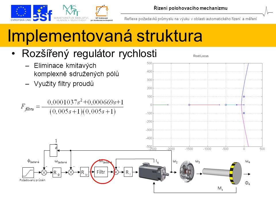Implementovaná struktura ruktury (2)