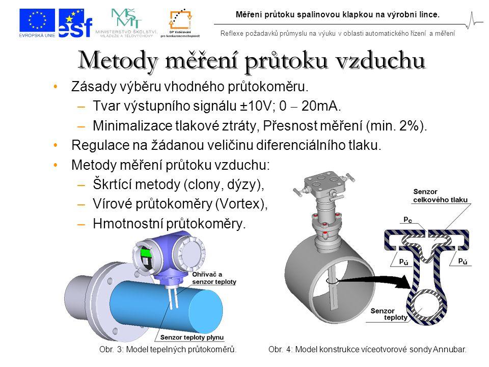 Metody měření průtoku vzduchu