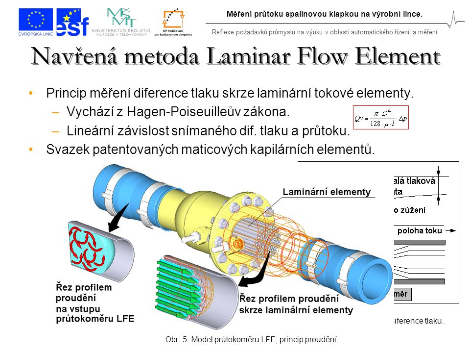 Navřená metoda Laminar Flow Element
