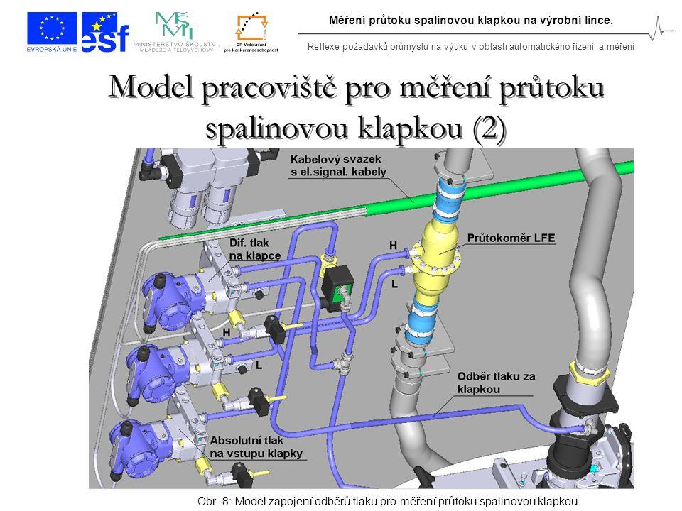 Model pracoviště pro měření průtoku spalinovou klapkou (2)