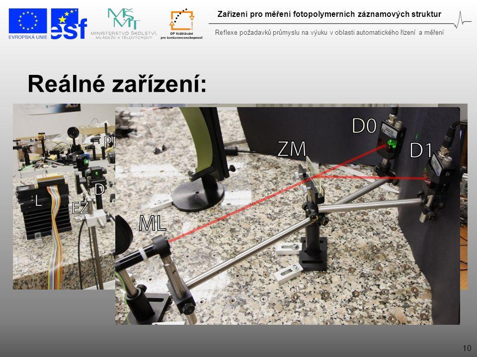 Zařízení pro měření fotopolymerních záznamových struktur