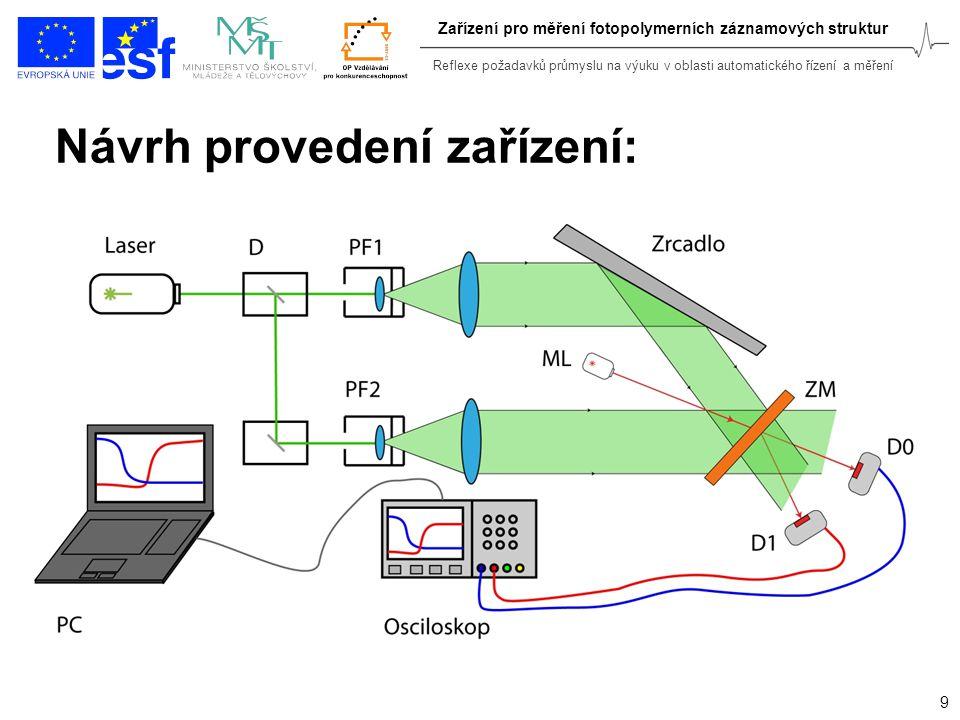 Návrh provedení zařízení: