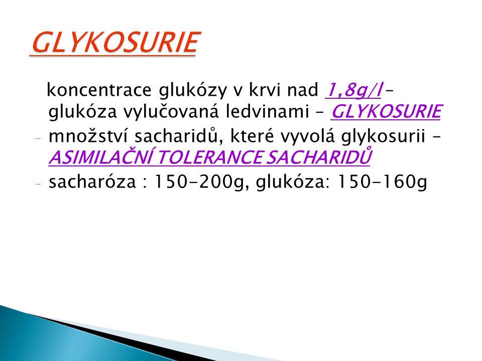 GLYKOSURIE koncentrace glukózy v krvi nad 1,8g/l – glukóza vylučovaná ledvinami – GLYKOSURIE.