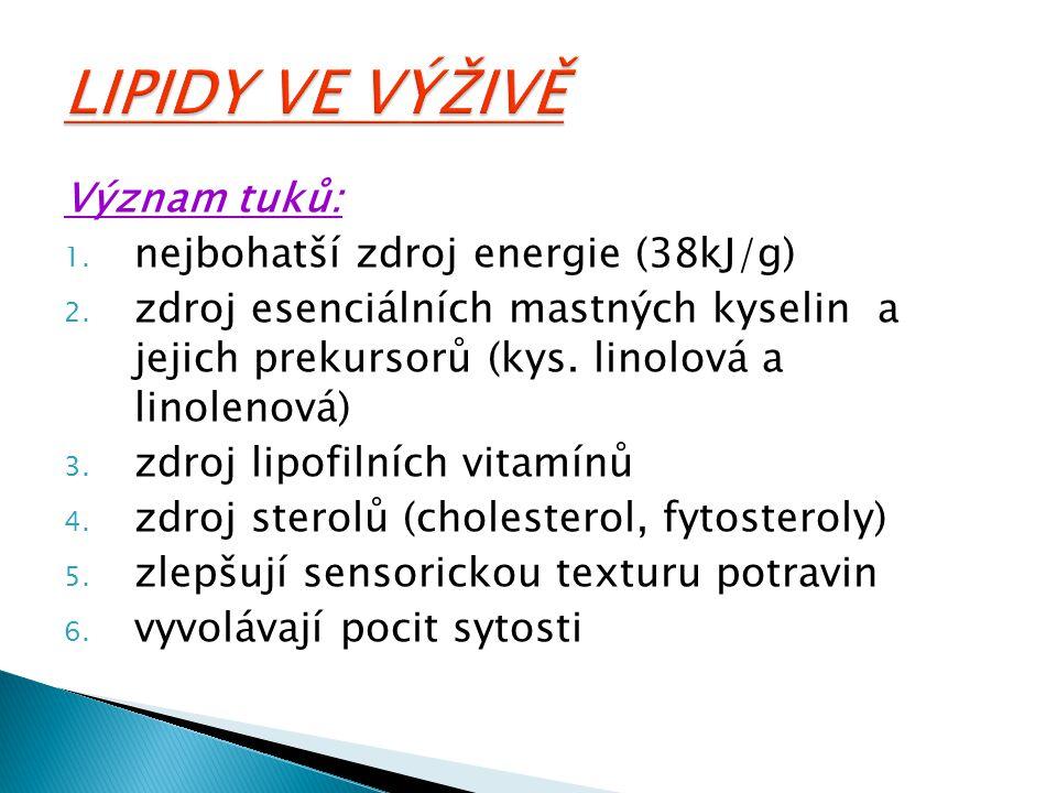 LIPIDY VE VÝŽIVĚ Význam tuků: nejbohatší zdroj energie (38kJ/g)