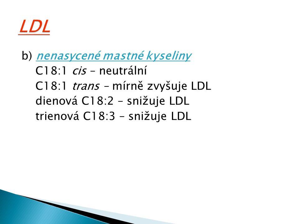 LDL b) nenasycené mastné kyseliny C18:1 cis – neutrální C18:1 trans – mírně zvyšuje LDL dienová C18:2 – snižuje LDL trienová C18:3 – snižuje LDL