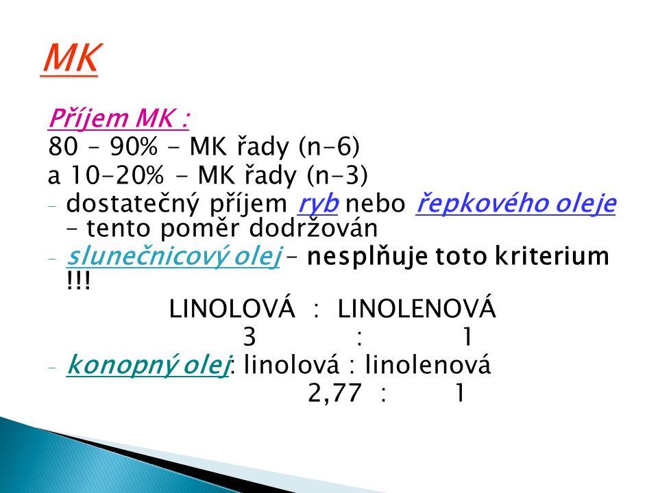 MK Příjem MK : 80 – 90% - MK řady (n-6) a 10-20% - MK řady (n-3)