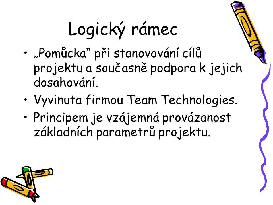 """Logický rámec """"Pomůcka při stanovování cílů projektu a současně podpora k jejich dosahování. Vyvinuta firmou Team Technologies."""