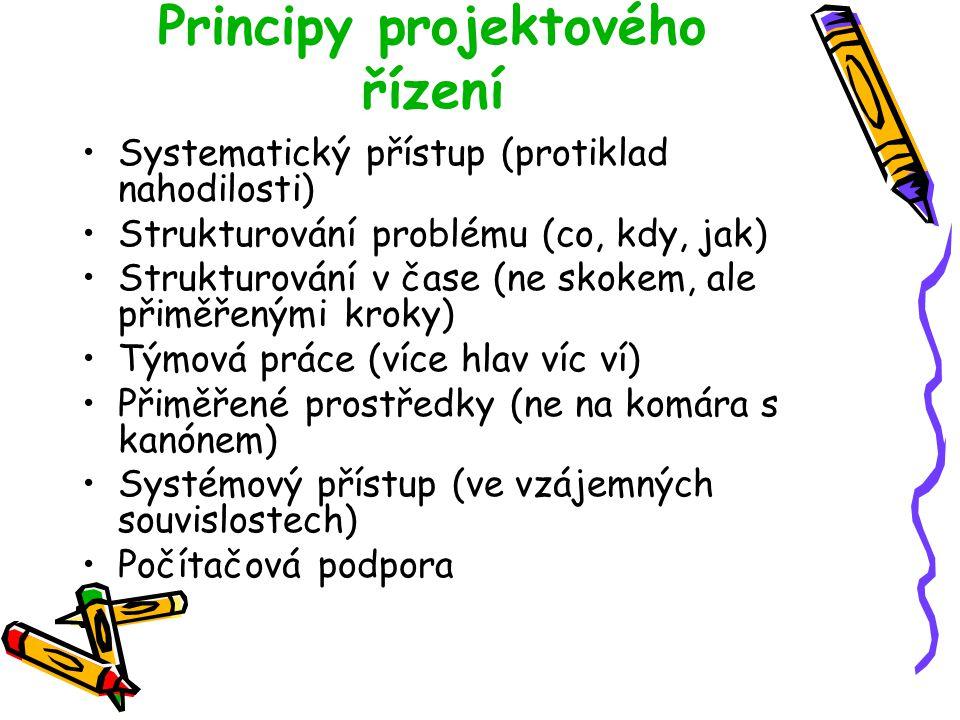 Principy projektového řízení