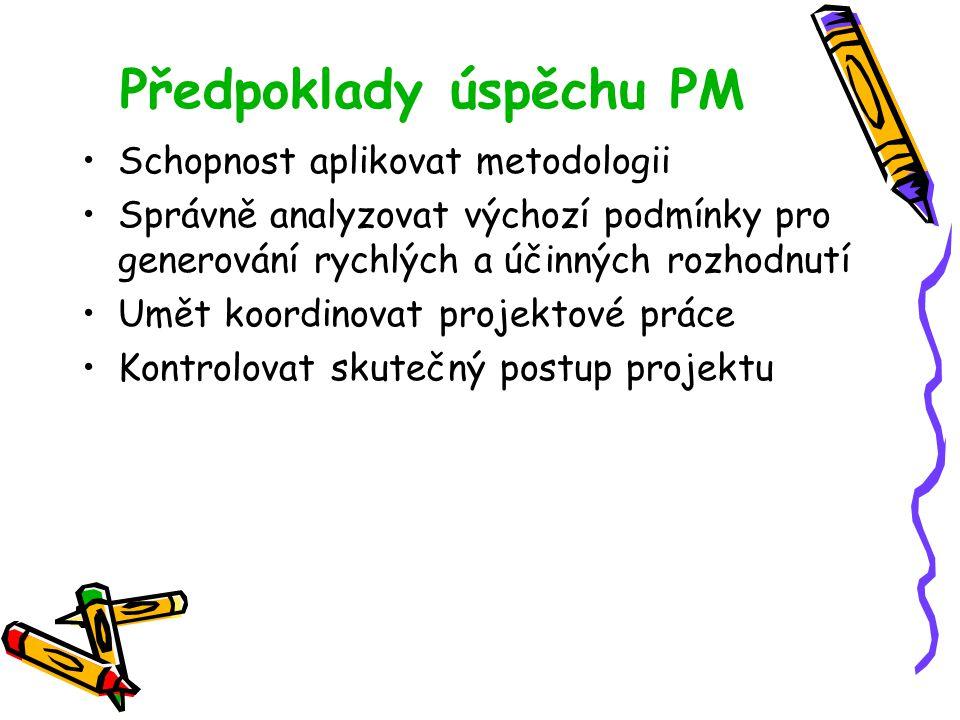 Předpoklady úspěchu PM