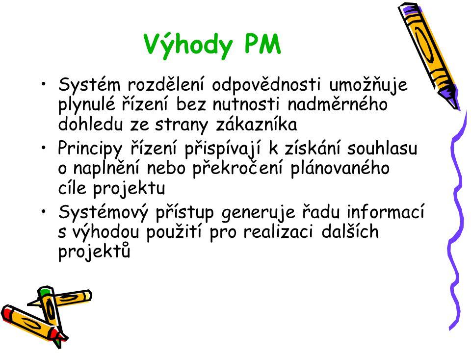 Výhody PM Systém rozdělení odpovědnosti umožňuje plynulé řízení bez nutnosti nadměrného dohledu ze strany zákazníka.