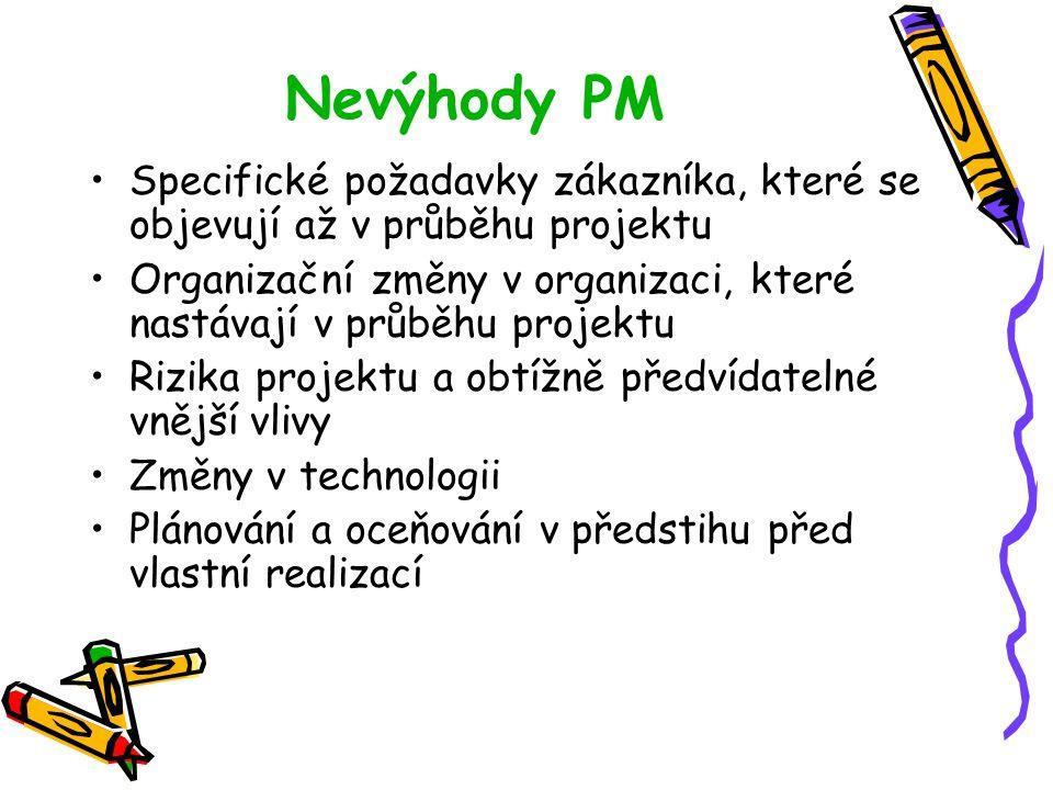 Nevýhody PM Specifické požadavky zákazníka, které se objevují až v průběhu projektu.