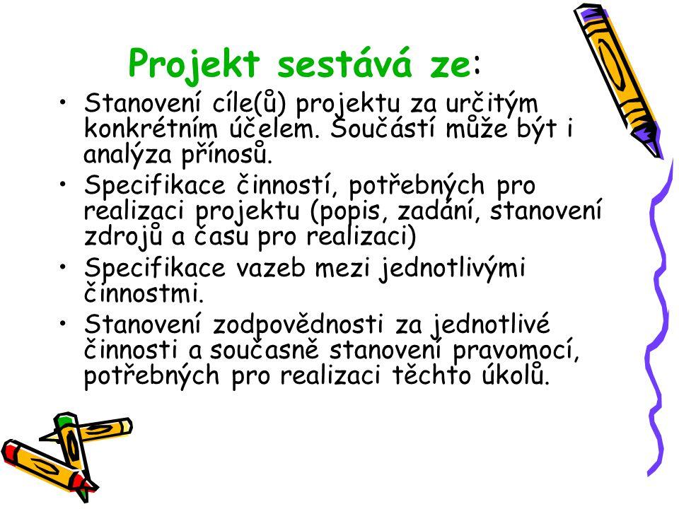 Projekt sestává ze: Stanovení cíle(ů) projektu za určitým konkrétním účelem. Součástí může být i analýza přínosů.