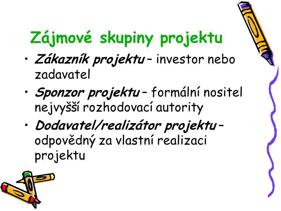 Zájmové skupiny projektu