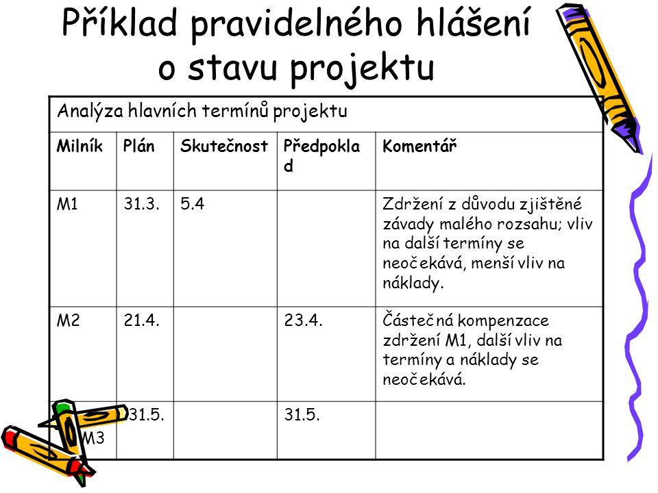 Příklad pravidelného hlášení o stavu projektu