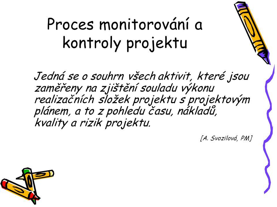 Proces monitorování a kontroly projektu