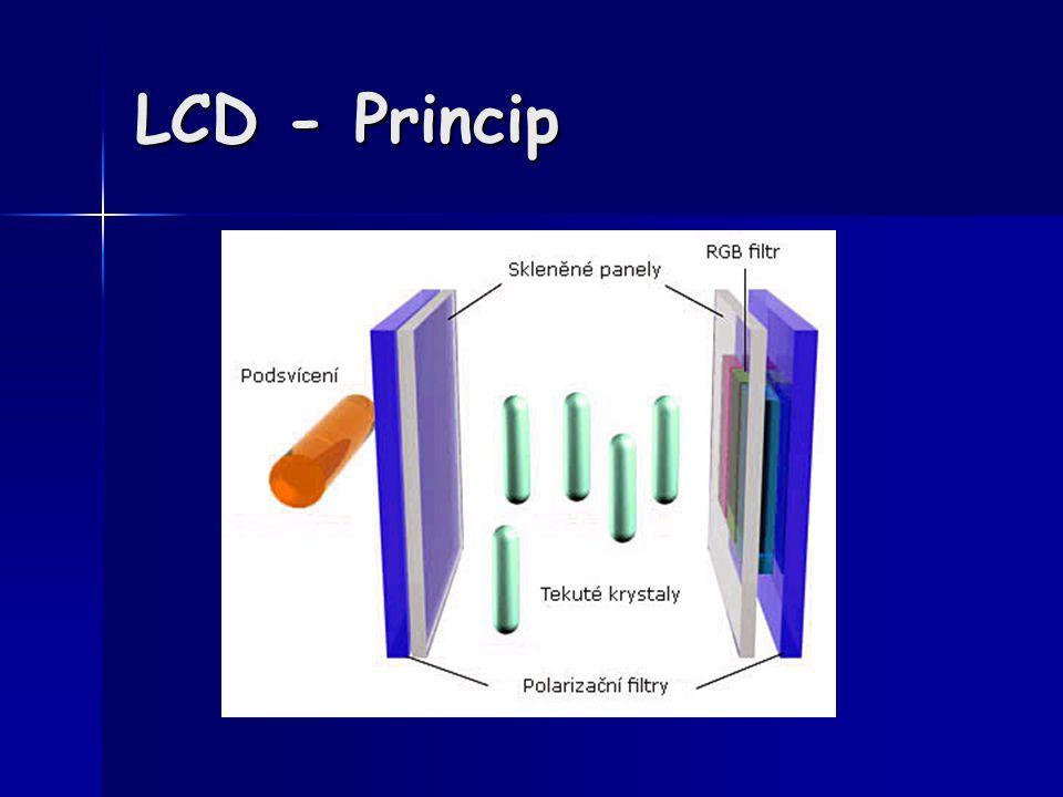 LCD - Princip