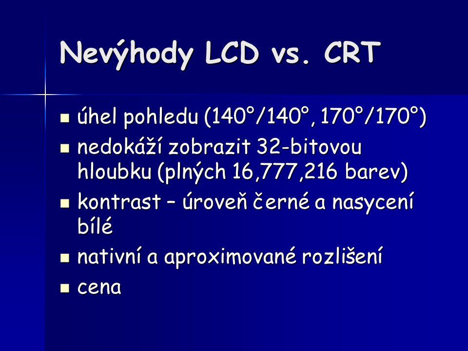 Nevýhody LCD vs. CRT úhel pohledu (140°/140°, 170°/170°)