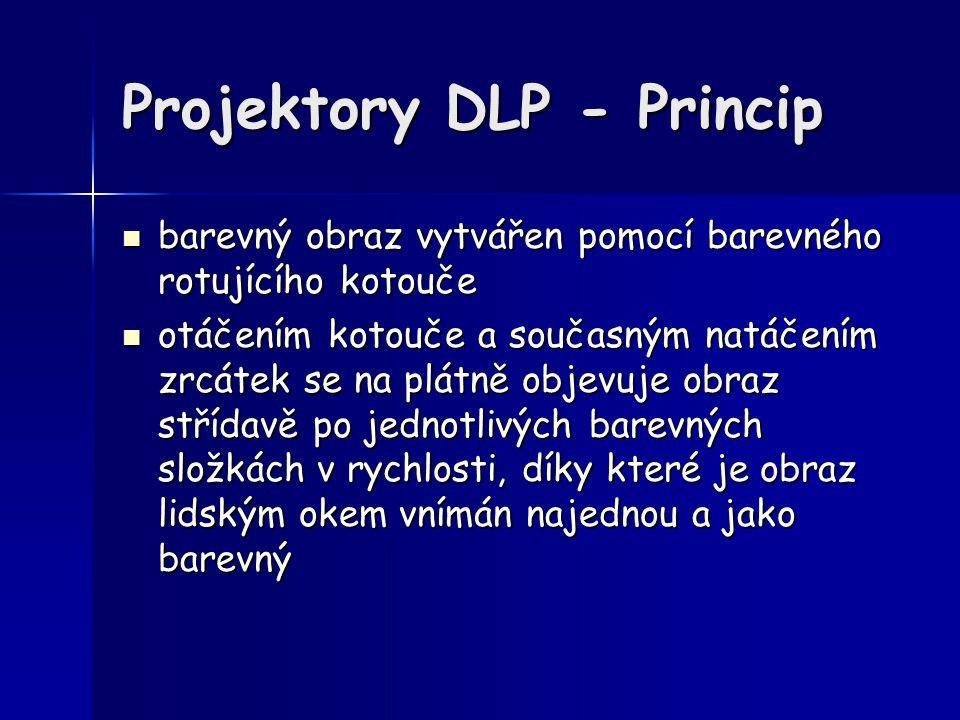Projektory DLP - Princip