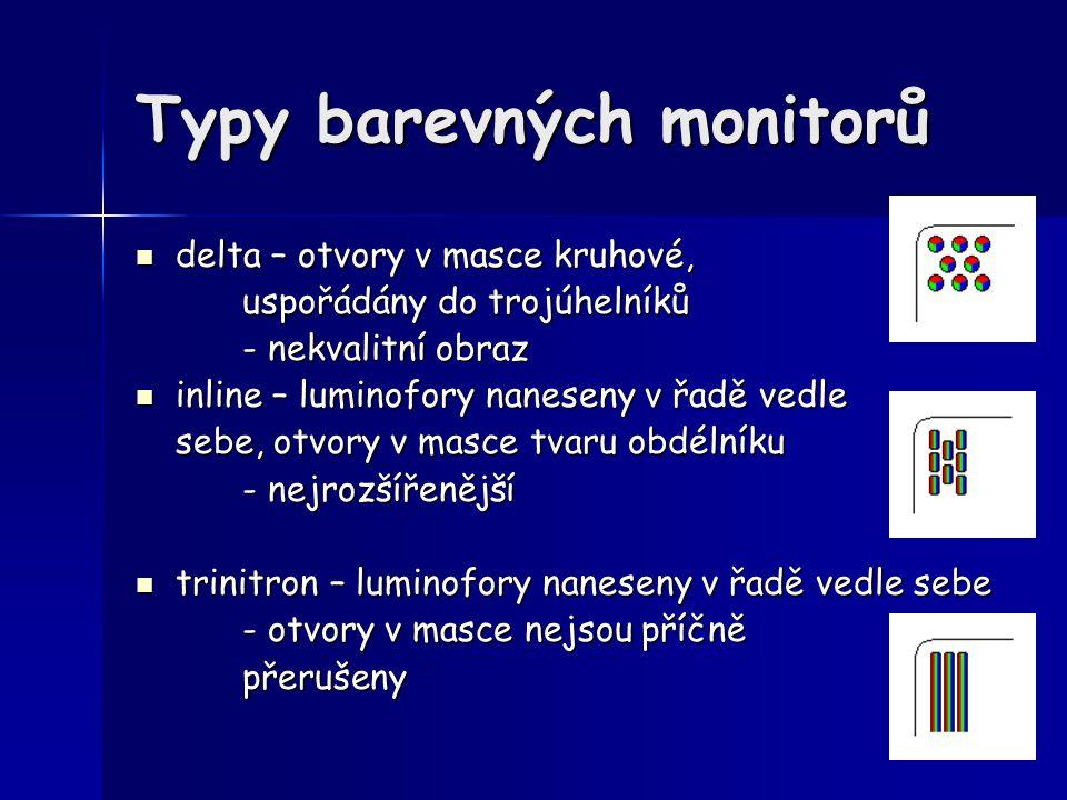 Typy barevných monitorů