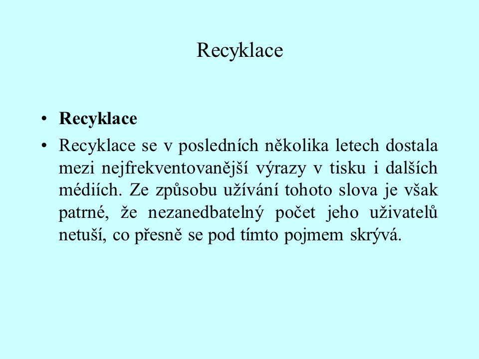 Recyklace Recyklace.