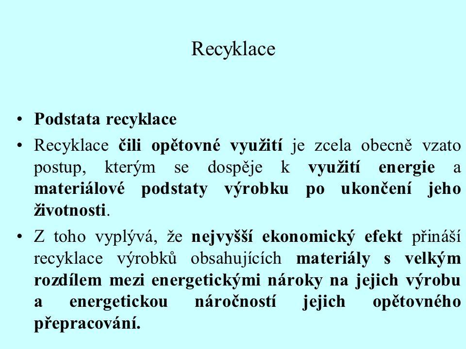 Recyklace Podstata recyklace