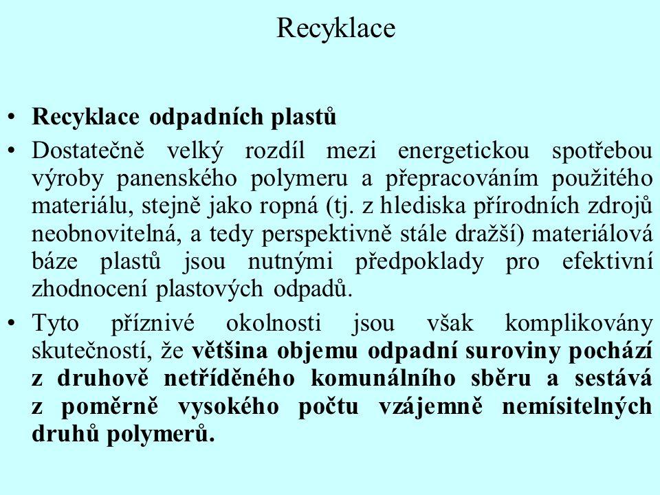 Recyklace Recyklace odpadních plastů