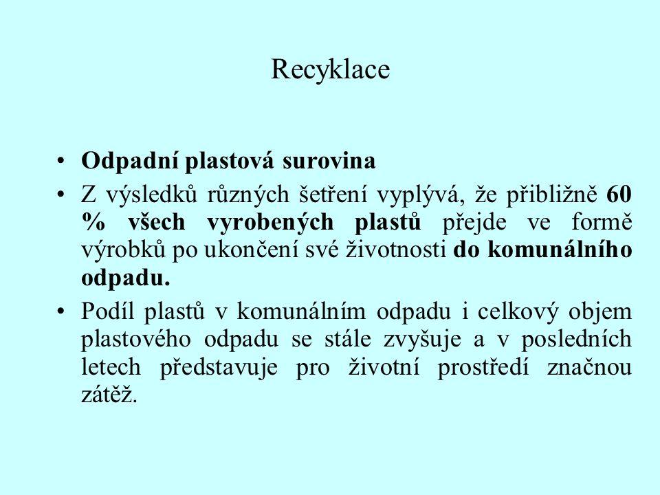 Recyklace Odpadní plastová surovina