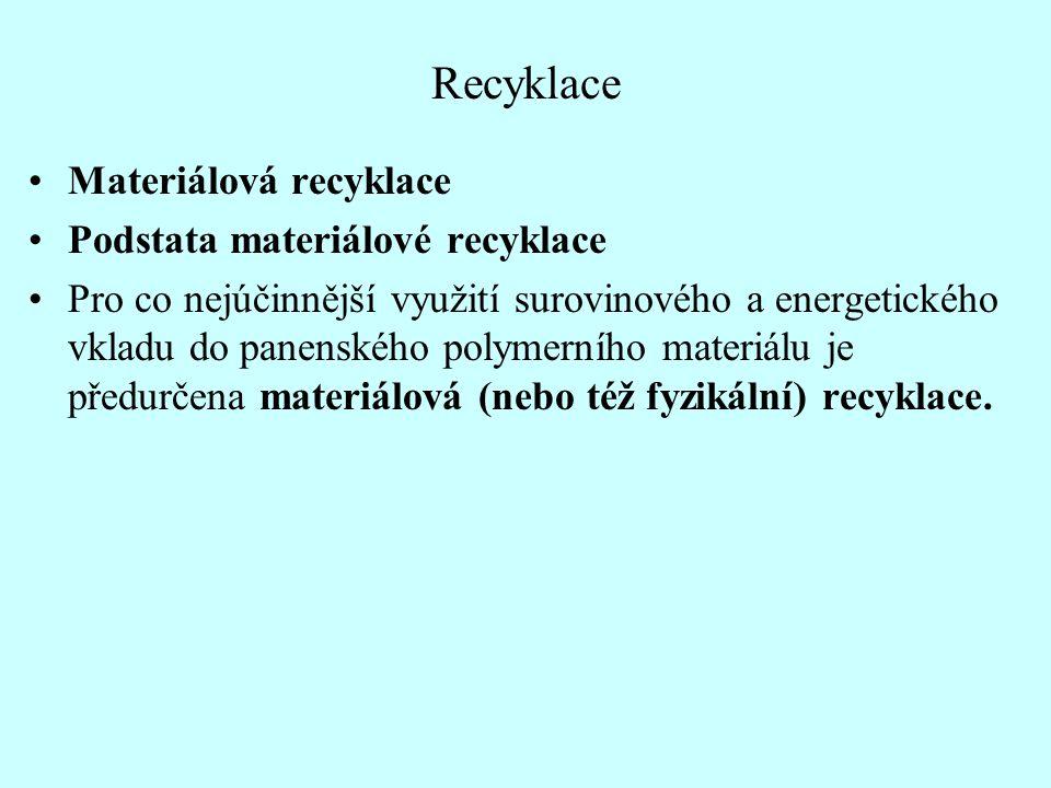Recyklace Materiálová recyklace Podstata materiálové recyklace