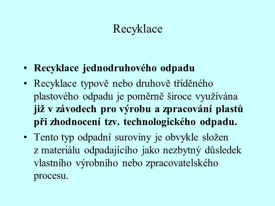 Recyklace Recyklace jednodruhového odpadu