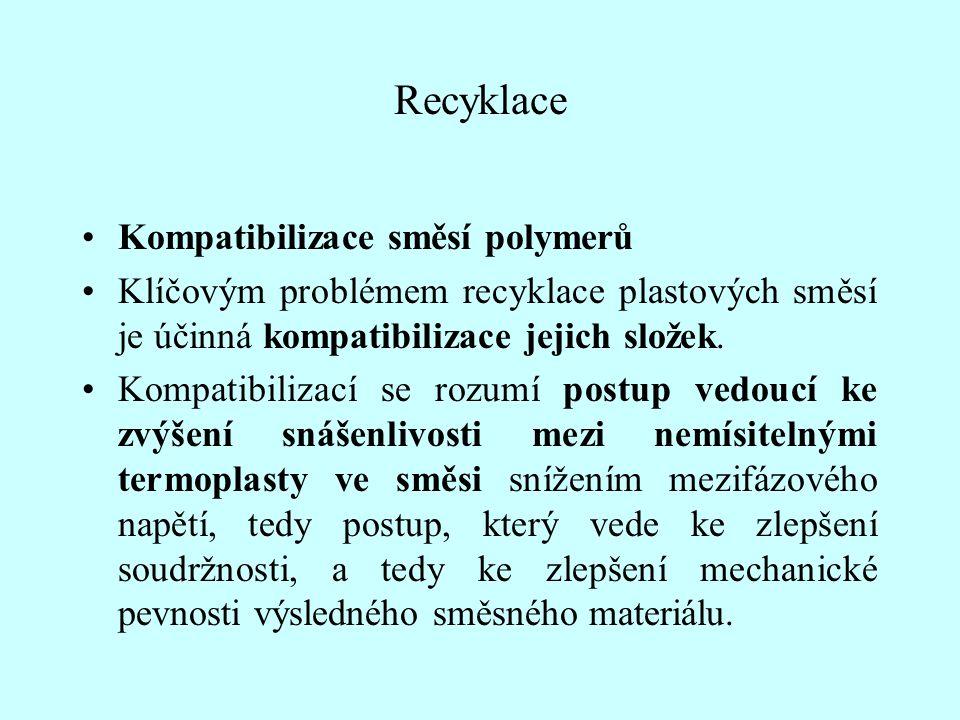 Recyklace Kompatibilizace směsí polymerů