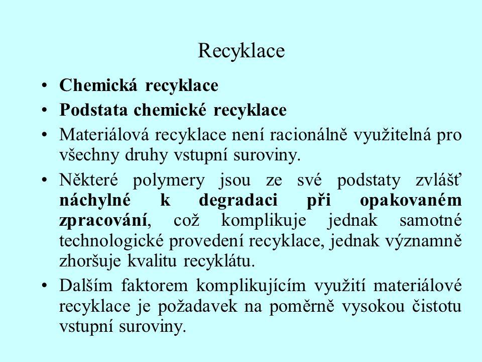 Recyklace Chemická recyklace Podstata chemické recyklace