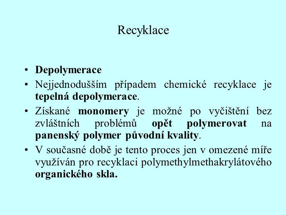 Recyklace Depolymerace