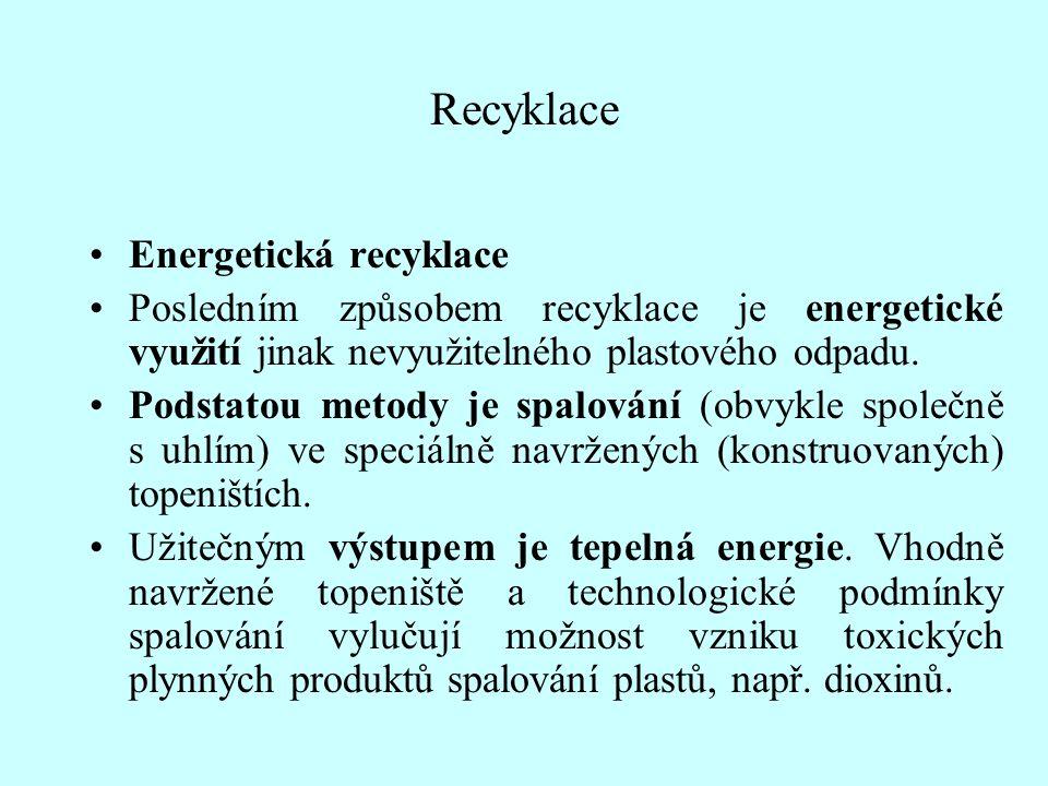 Recyklace Energetická recyklace
