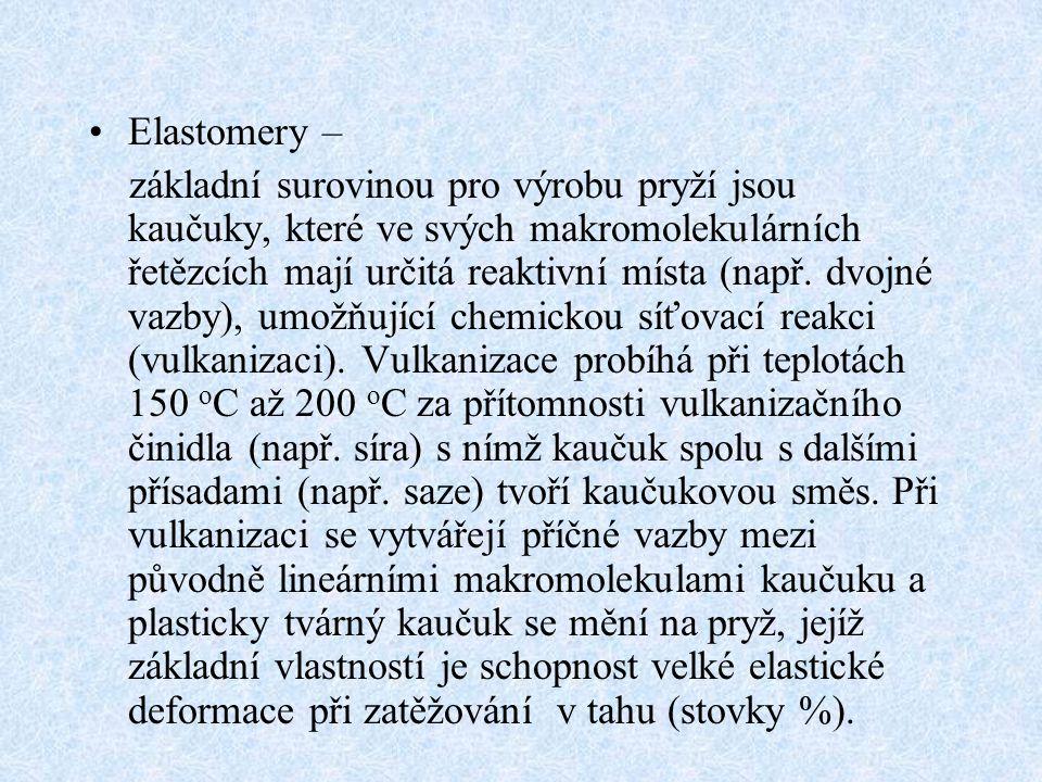 Elastomery –
