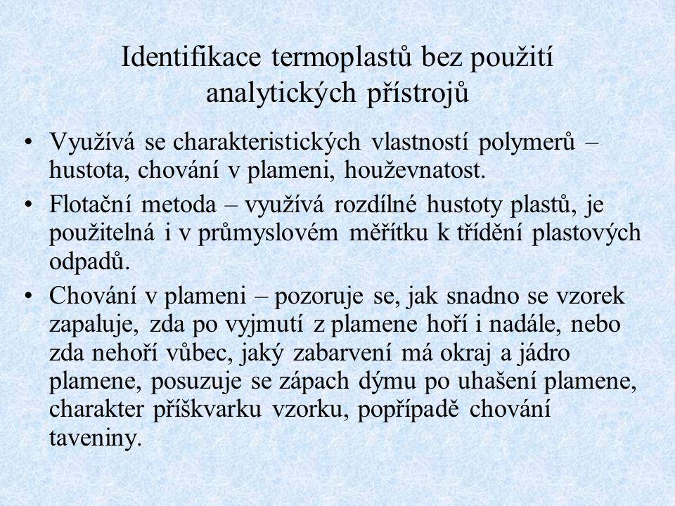 Identifikace termoplastů bez použití analytických přístrojů