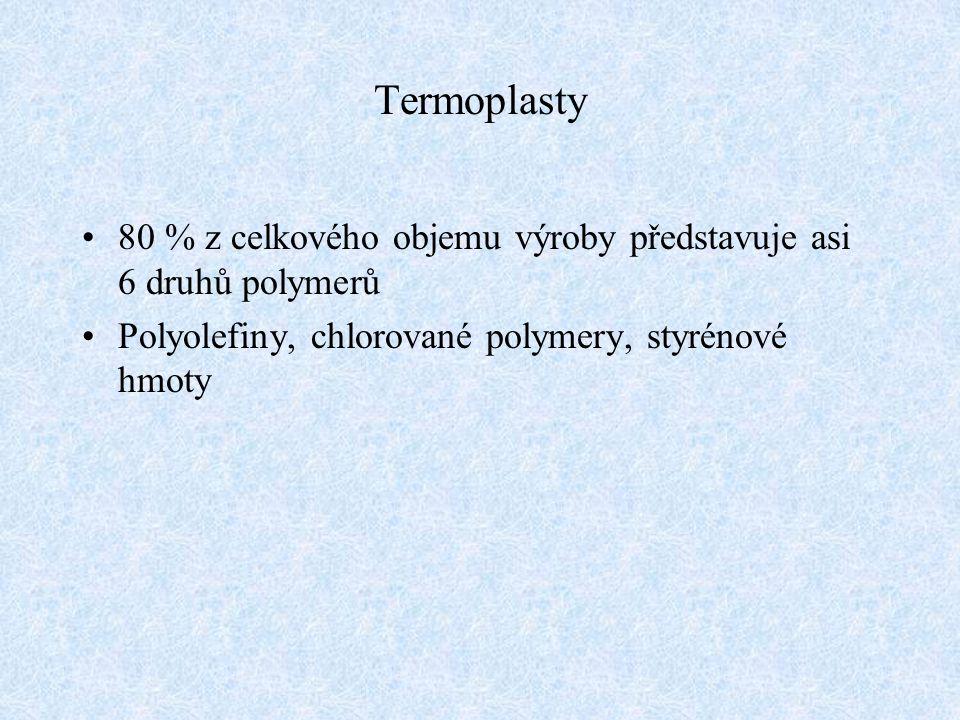 Termoplasty 80 % z celkového objemu výroby představuje asi 6 druhů polymerů.
