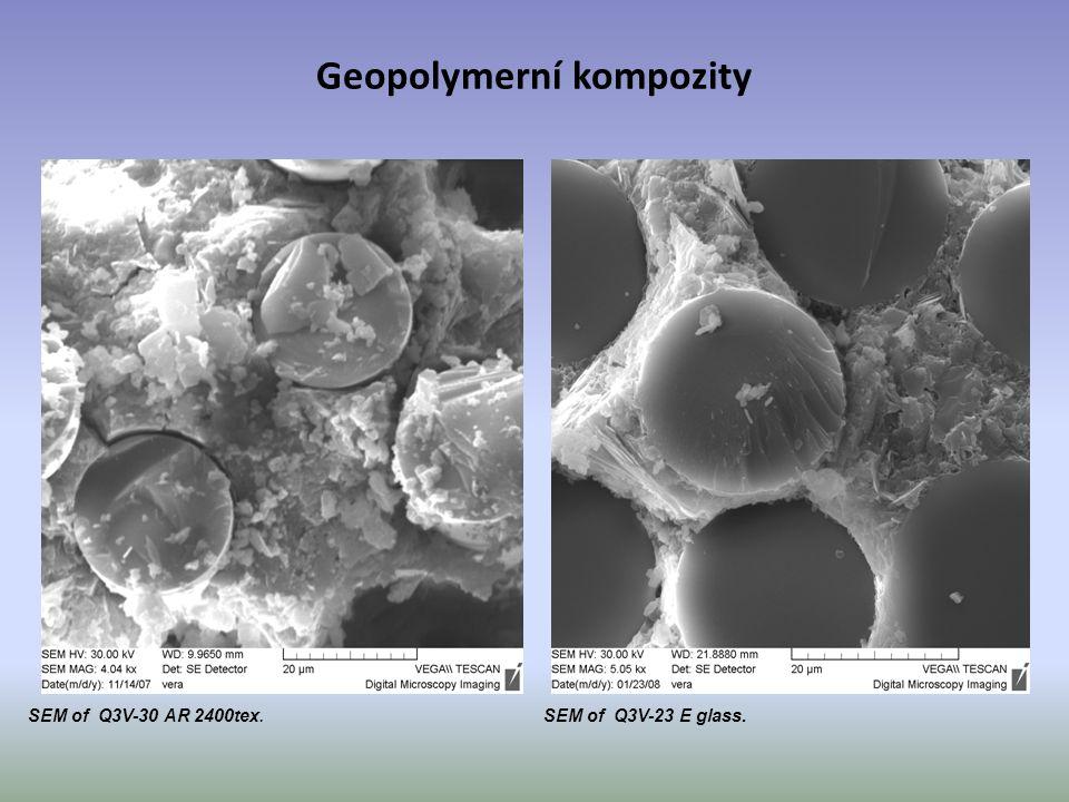 Geopolymerní kompozity