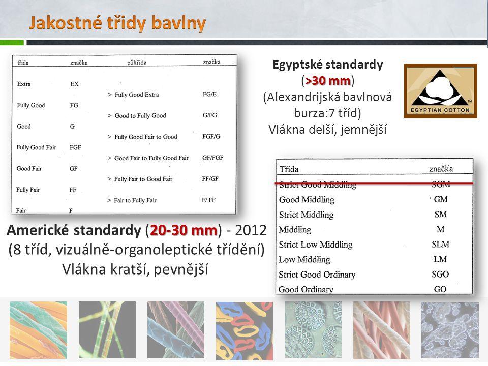 Jakostné třidy bavlny Americké standardy (20-30 mm) - 2012